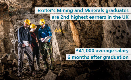 Exeter's Mining and Minerals graduates 2nd highest earners in the UK