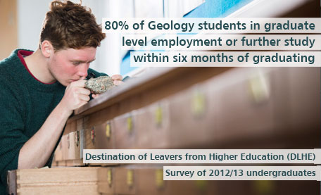 80% of Geology students in graduate level employment or further study within six months of graduatin